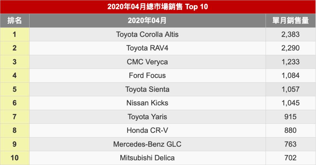 新竹洗車推薦-豐田前十排行榜