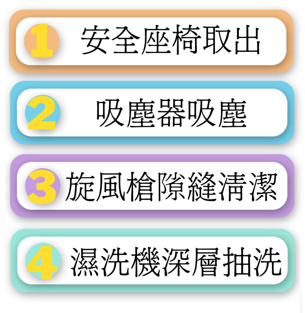 新竹手工洗車推薦-安全座椅清潔-步驟1-洗來登汽車美容中心-新竹汽車鍍膜推薦